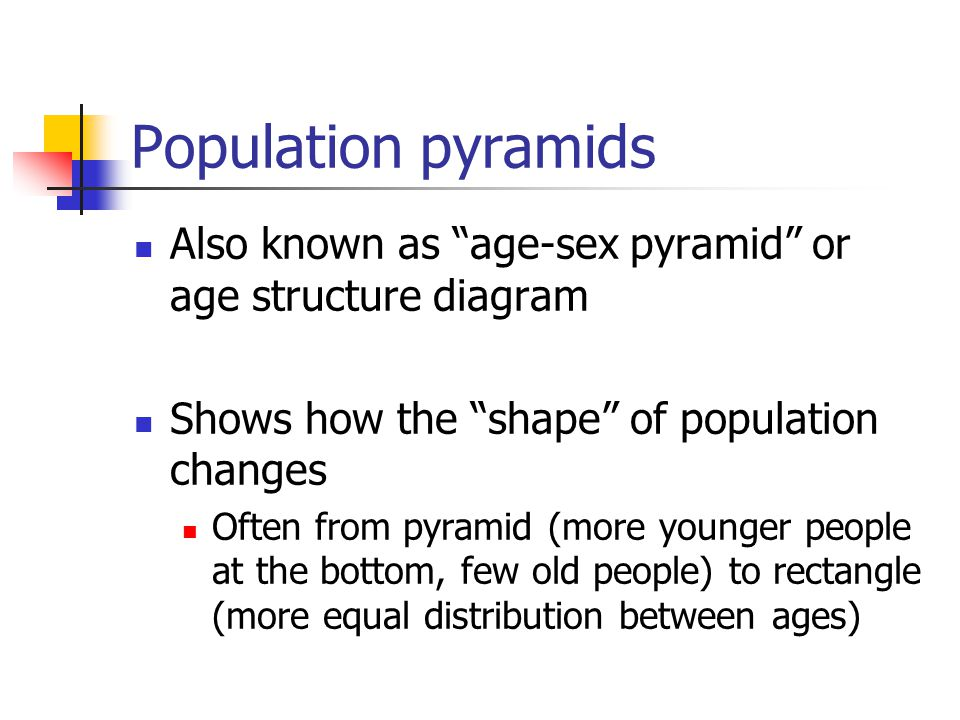 Population pyramids Also known as age-sex pyramid or age structure diagram Shows how the shape of population changes Often from pyramid (more younger people at the bottom, few old people) to rectangle (more equal distribution between ages)