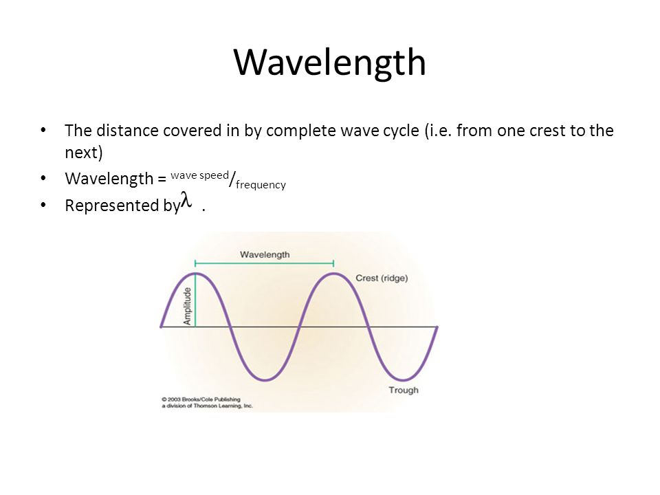 Wavelength The distance covered in by complete wave cycle (i.e.