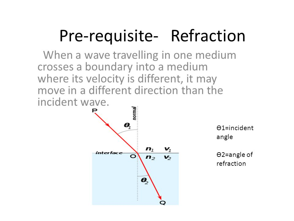 Pre-requisite- Refraction When a wave travelling in one medium crosses a boundary into a medium where its velocity is different, it may move in a different direction than the incident wave.