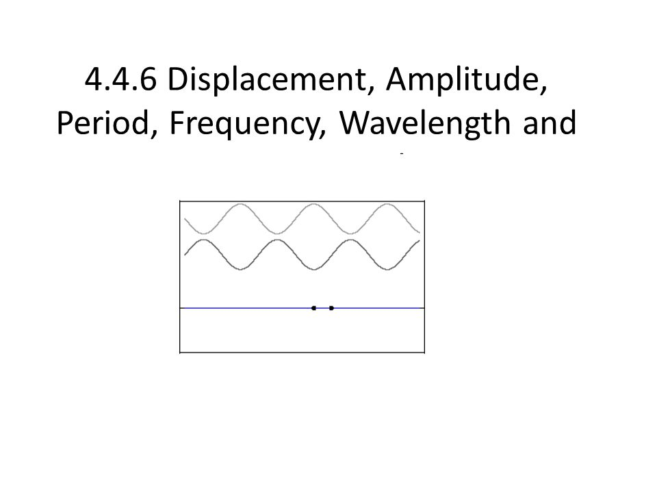 4.4.6 Displacement, Amplitude, Period, Frequency, Wavelength and Wave speed