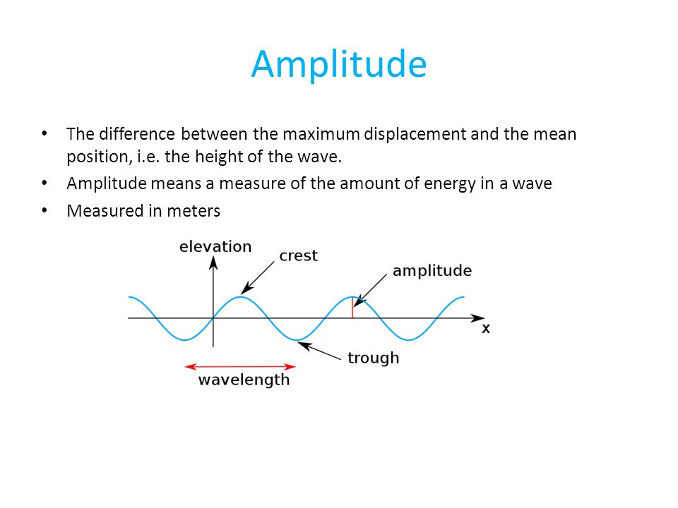 Amplitude The difference between the maximum displacement and the mean position, i.e.