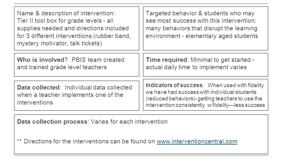 Name & description of intervention: Tier II tool box for grade levels - all supplies needed and directions included for 3 different interventions (rubber band, mystery motivator, talk tickets) Who is involved.