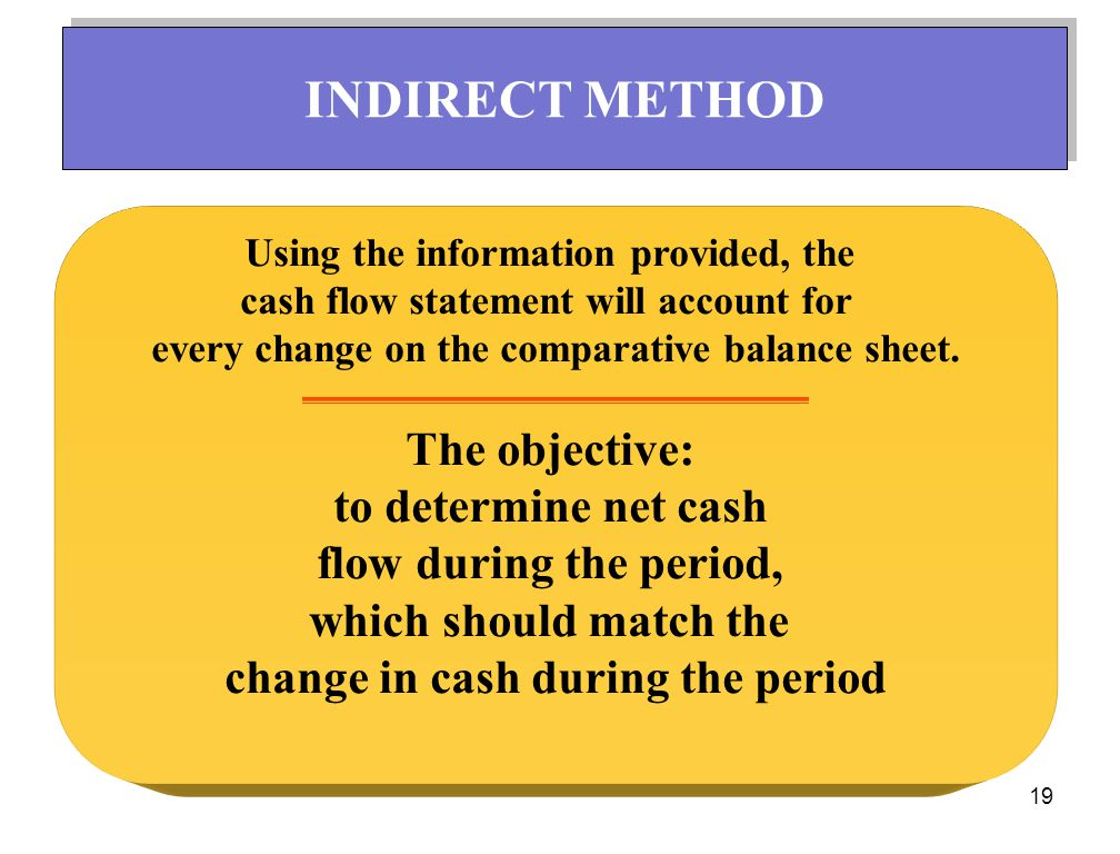 19 INDIRECT METHOD Using the information provided, the cash flow statement will account for every change on the comparative balance sheet.