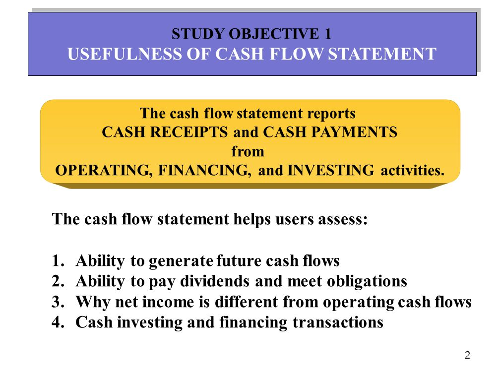 2 STUDY OBJECTIVE 1 USEFULNESS OF CASH FLOW STATEMENT STUDY OBJECTIVE 1 USEFULNESS OF CASH FLOW STATEMENT The cash flow statement reports CASH RECEIPTS and CASH PAYMENTS from OPERATING, FINANCING, and INVESTING activities.