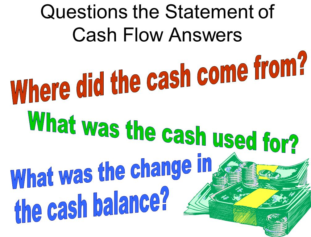 3 Questions the Statement of Cash Flow Answers