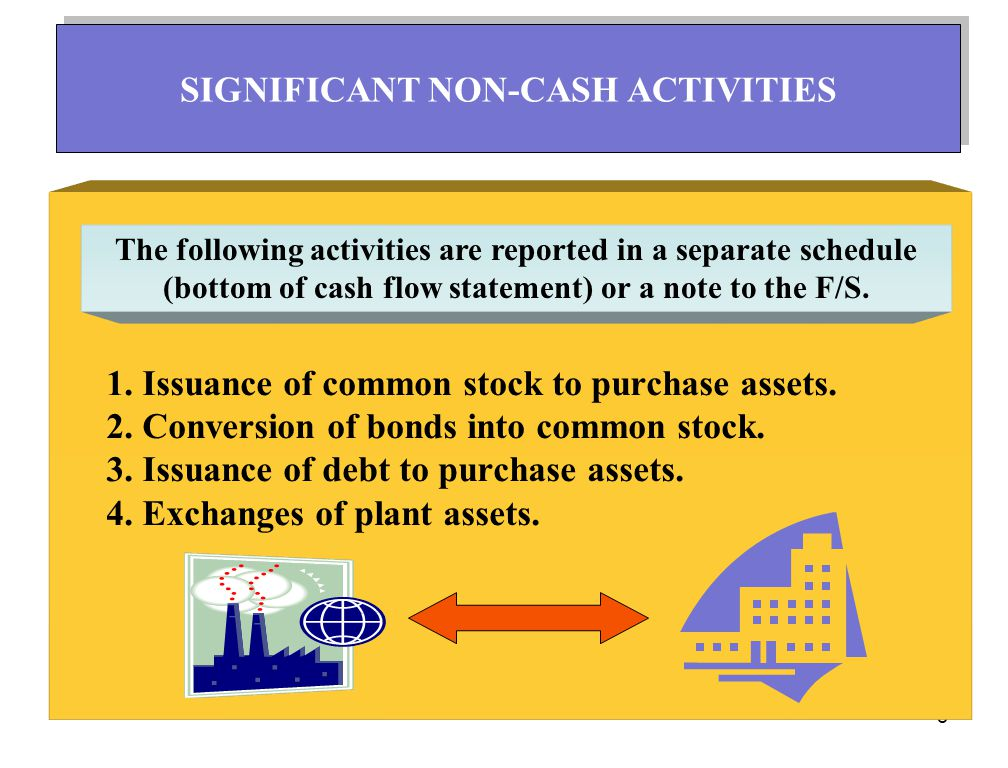 8 1. Issuance of common stock to purchase assets.