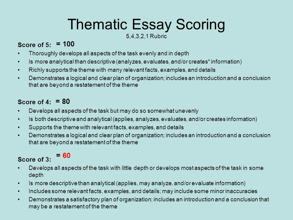 Global regents essay examples