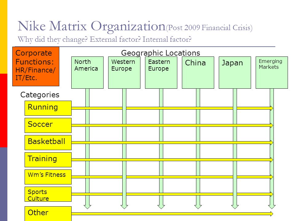 what is nikes organizational structure