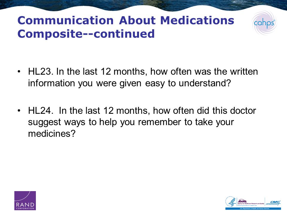 Communication About Medications Composite--continued HL23.