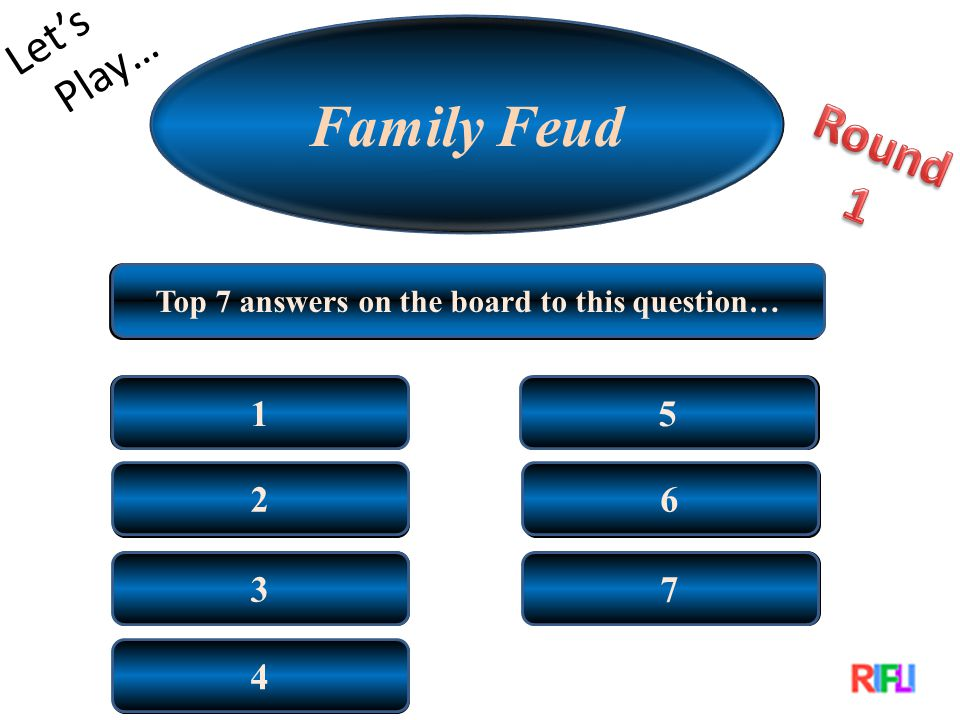 Let's Play… Family Feud Name a common 6 to 8 character password used by people in 2012.