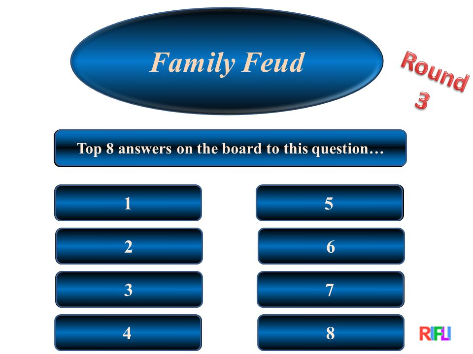 Family Feud Name a Piece of Information that Children should NEVER share/type online.