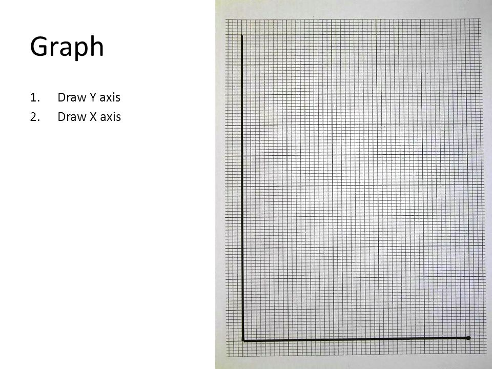 Pulley Lab Graph. 1.Get A Blank Sheet Of Graph Paper. - Ppt Download