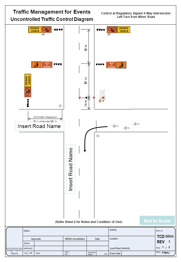 Traffic Management for Events Uncontrolled Traffic Control Diagram ...