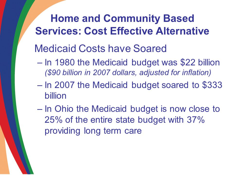 Home and Community Based Services: Cost Effective Alternative Medicaid Costs have Soared –In 1980 the Medicaid budget was $22 billion ($90 billion in 2007 dollars, adjusted for inflation) –In 2007 the Medicaid budget soared to $333 billion –In Ohio the Medicaid budget is now close to 25% of the entire state budget with 37% providing long term care