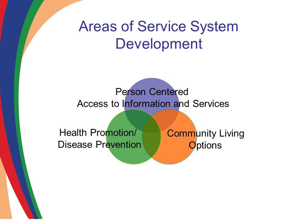 Areas of Service System Development Person Centered Access to Information and Services Community Living Options Health Promotion/ Disease Prevention