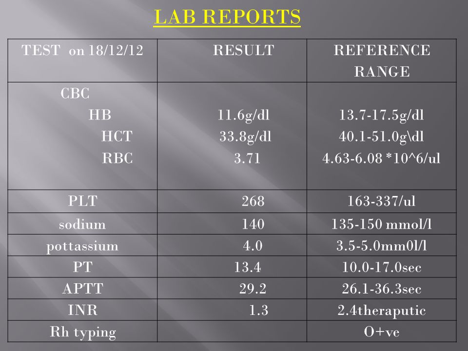 Lab report reference ranges for cbc