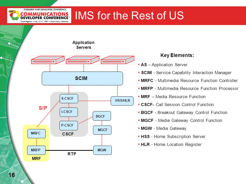 16 IMS for the Rest of US  AS – Application Server  SCIM - Service Capability Interaction Manager  MRFC - Multimedia Resource Function Controller  MRFP - Multimedia Resource Function Processor  MRF – Media Resource Function  CSCF- Call Session Control Function  BGCF - Breakout Gateway Control Function  MGCF - Media Gateway Control Function  MGW - Media Gateway  HSS - Home Subscription Server  HLR - Home Location Register Key Elements: HSS/HLR MRFC MRFP CSCF MGW SCIM S-CSCF I-CSCFP-CSCF BGCF MGCF MRF SIP RTP Application Servers