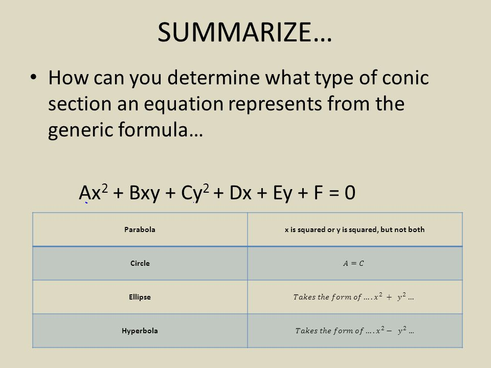SUMMARIZE… How can you determine what type of conic section an equation represents from the generic formula… Ax 2 + Bxy + Cy 2 + Dx + Ey + F = 0 Parabolax is squared or y is squared, but not both Circle Ellipse Hyperbola