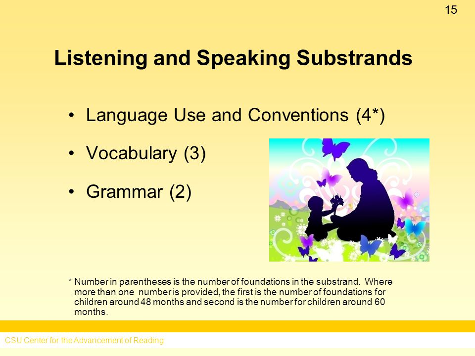 15 Listening and Speaking Substrands Language Use and Conventions (4*) Vocabulary (3) Grammar (2) * Number in parentheses is the number of foundations in the substrand.