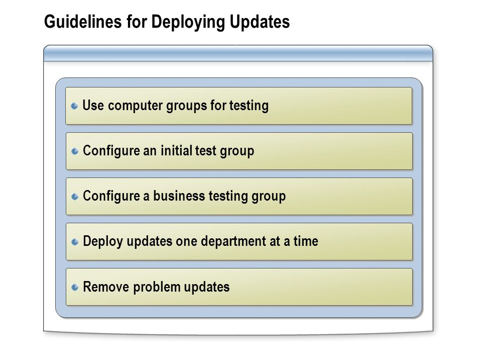 Guidelines for Deploying Updates Configure an initial test group Configure a business testing group Deploy updates one department at a time Remove problem updates Use computer groups for testing