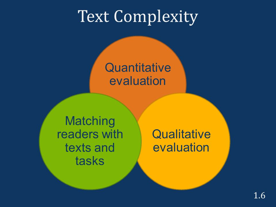 Text Complexity Quantitative evaluation Qualitative evaluation Matching readers with texts and tasks 1.6