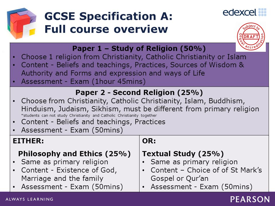 GCSE Specification A: Full course overview Paper 1 – Study of Religion (50%) Choose 1 religion from Christianity, Catholic Christianity or Islam Content - Beliefs and teachings, Practices, Sources of Wisdom & Authority and Forms and expression and ways of Life Assessment - Exam (1hour 45mins) Paper 2 - Second Religion (25%) Choose from Christianity, Catholic Christianity, Islam, Buddhism, Hinduism, Judaism, Sikhism, must be different from primary religion *students can not study Christianity and Catholic Christianity together Content - Beliefs and teachings, Practices Assessment - Exam (50mins) EITHER: Philosophy and Ethics (25%) Same as primary religion Content - Existence of God, Marriage and the family Assessment - Exam (50mins) OR: Textual Study (25%) Same as primary religion Content – Choice of of St Mark's Gospel or Qur'an Assessment - Exam (50mins)