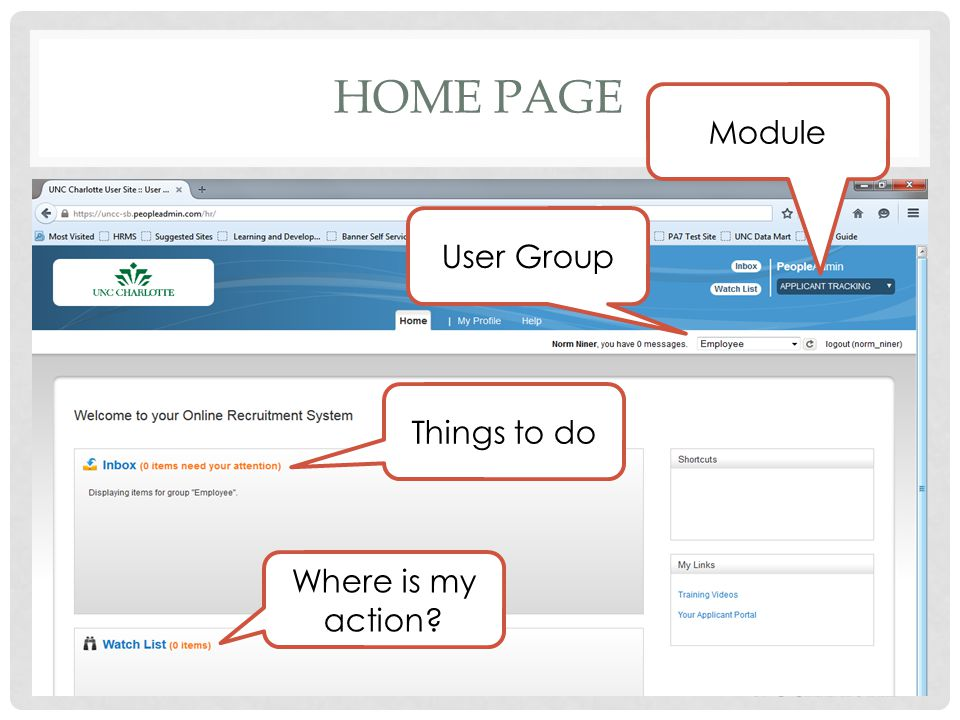 HOME PAGE Module User Group Things to do Where is my action