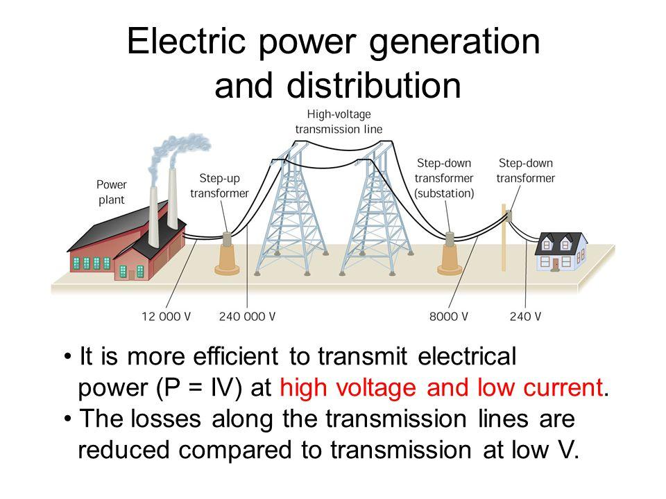 principle of generation transmission and distribution Transmission basics facilities, interconnection and permitting diagram of generation, transmission, distribution system • a typical power generation.