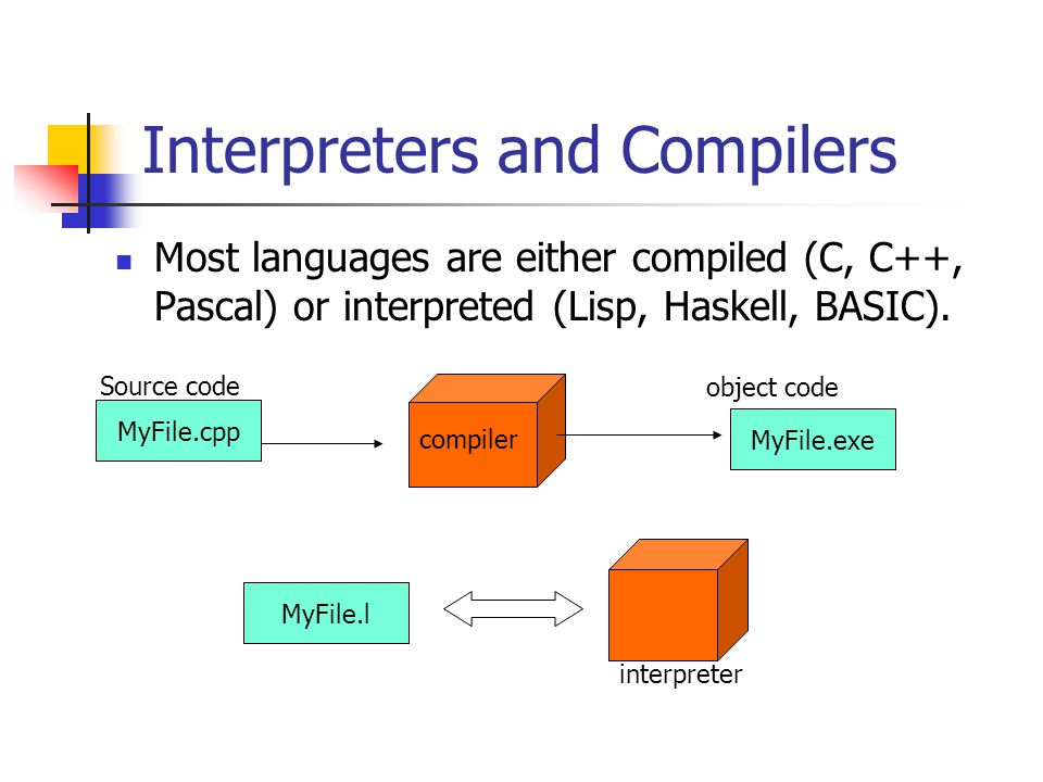 Interpreters and Compilers Most languages are either compiled (C, C++, Pascal) or interpreted (Lisp, Haskell, BASIC).