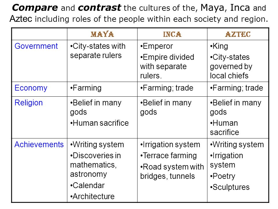 compare and contrast essays on cultures Compare vs contrast compare and contrast are words that are often used to talk about the similarities and differences between.