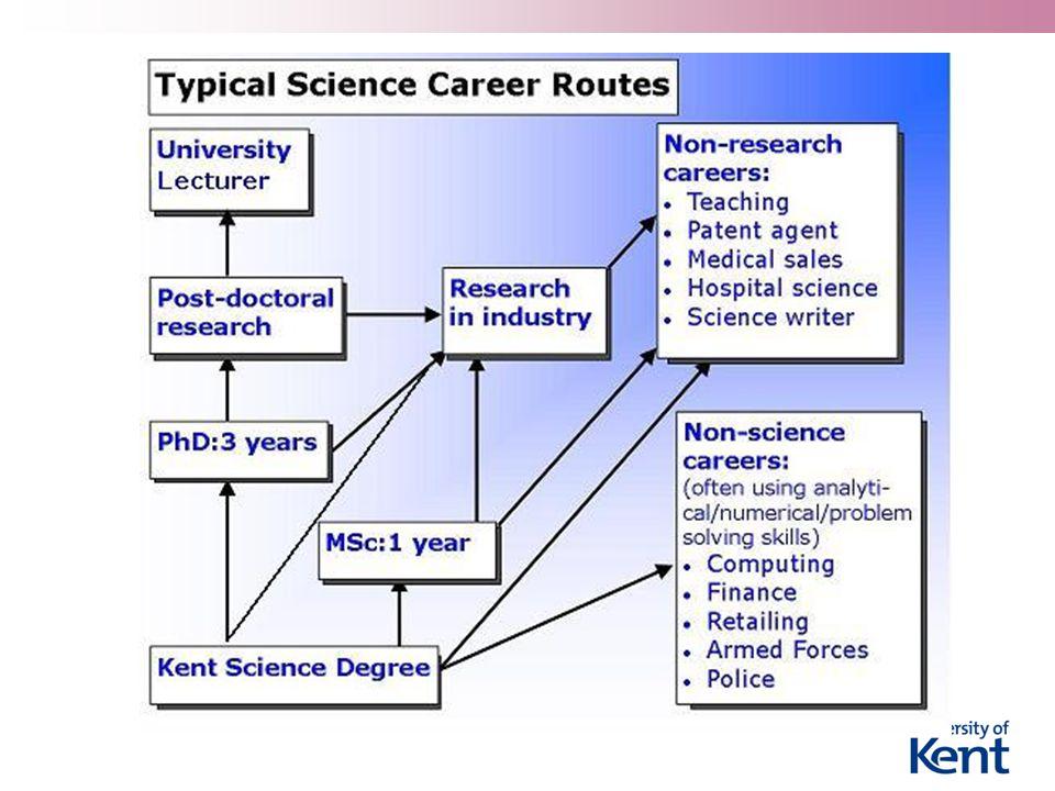 clinical research associate jobs