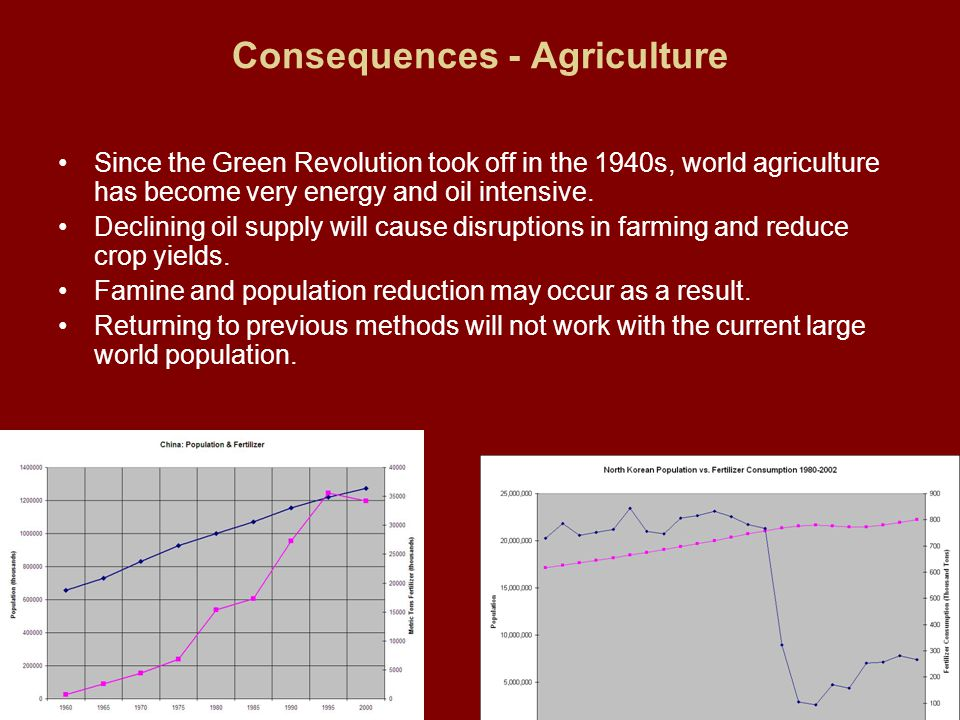 Consequences - Agriculture Since the Green Revolution took off in the 1940s, world agriculture has become very energy and oil intensive.