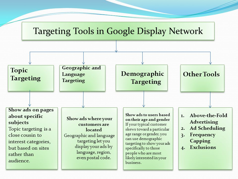 Targeting Tools in Google Display Network Show ads on pages about specific subjects Topic targeting is a close cousin to interest categories, but based on sites rather than audience.