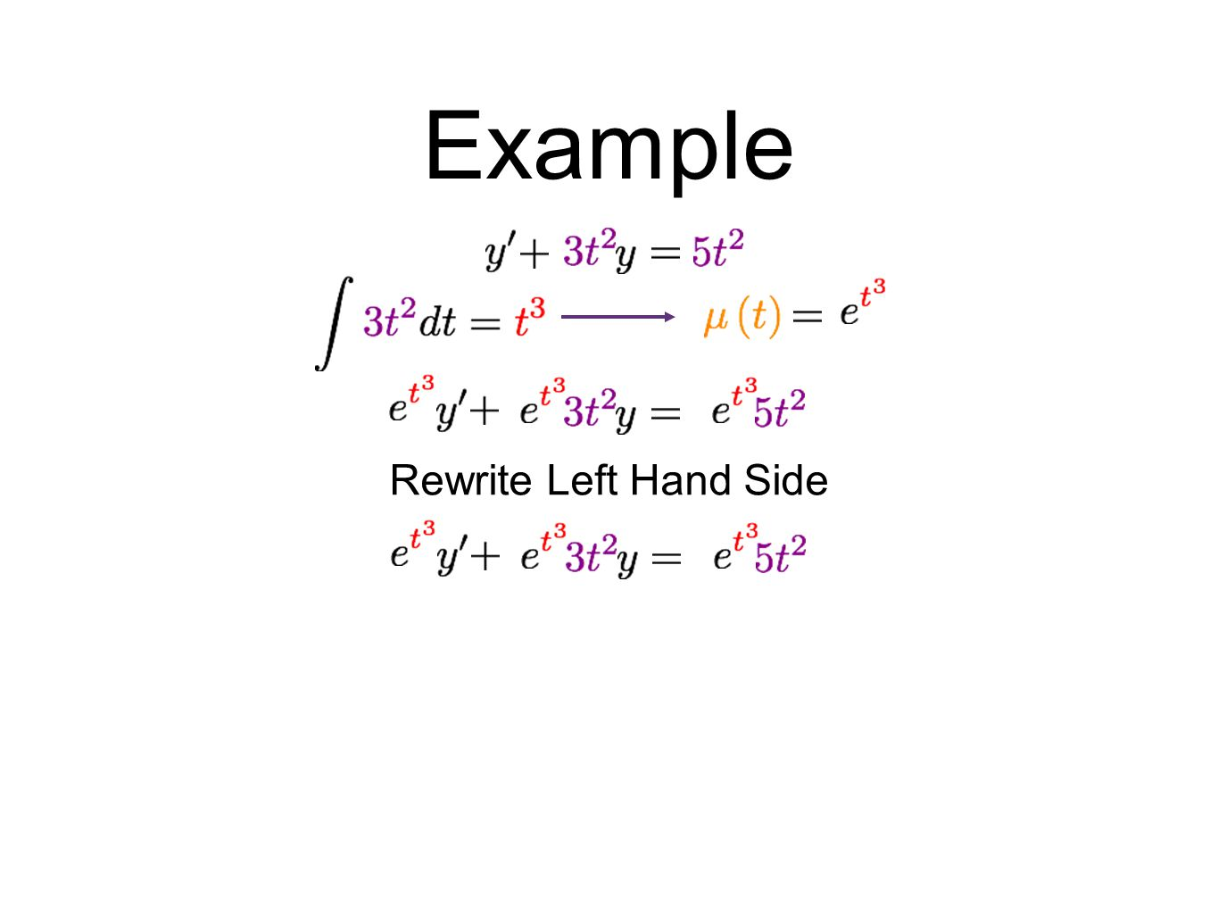 Example Rewrite Left Hand Side