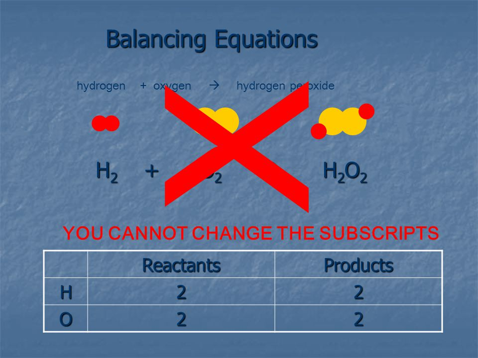Balancing Equations H 2 + O 2  H 2 O 2 ReactantsProducts H22 O22 hydrogen + oxygen  hydrogen peroxide X YOU CANNOT CHANGE THE SUBSCRIPTS