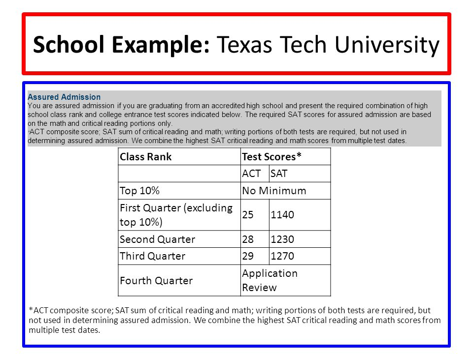 texas common app essays 2014 Common app: essays and more essays in this year's common app is the location of individual colleges' additional for the 2014-2015 common application.