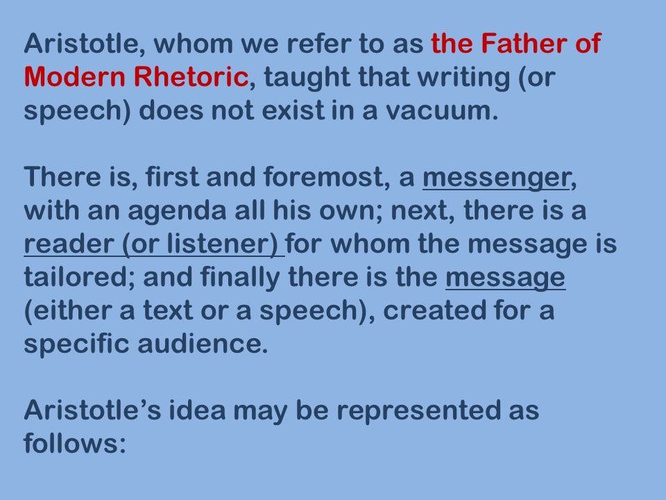 Aristotle, whom we refer to as the Father of Modern Rhetoric, taught that writing (or speech) does not exist in a vacuum.