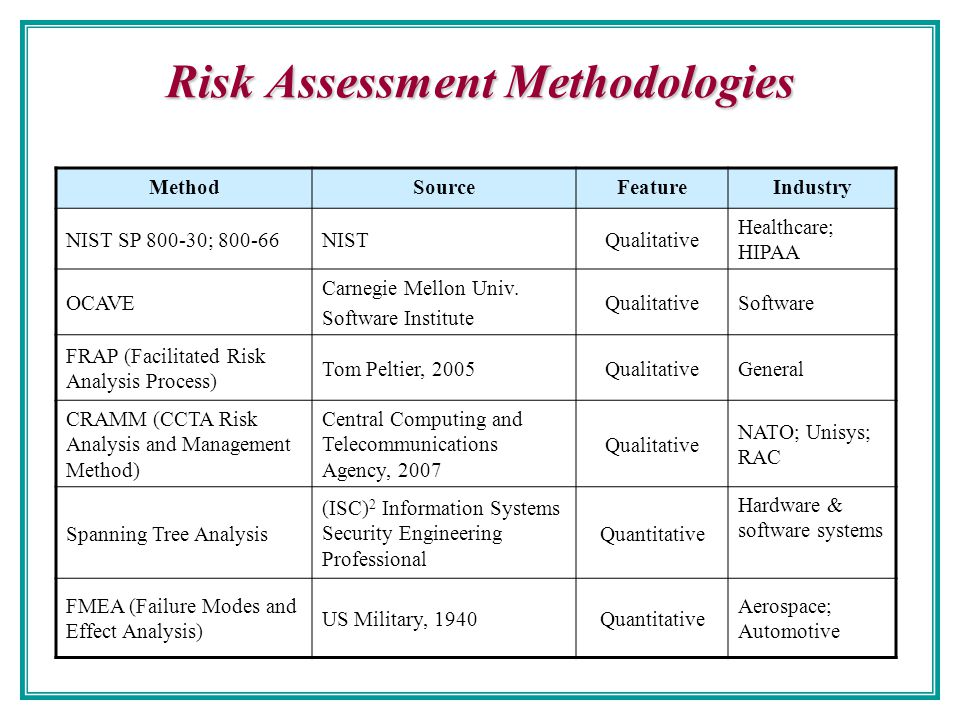 Risk Assessment Report 800-30 This Section Of The Iso27K Faq
