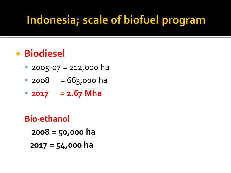 Indonesia; scale of biofuel program  Biodiesel  = 212,000 ha  2008 = 663,000 ha  2017 = 2.67 Mha Bio-ethanol 2008 = 50,000 ha 2017 = 54,000 ha