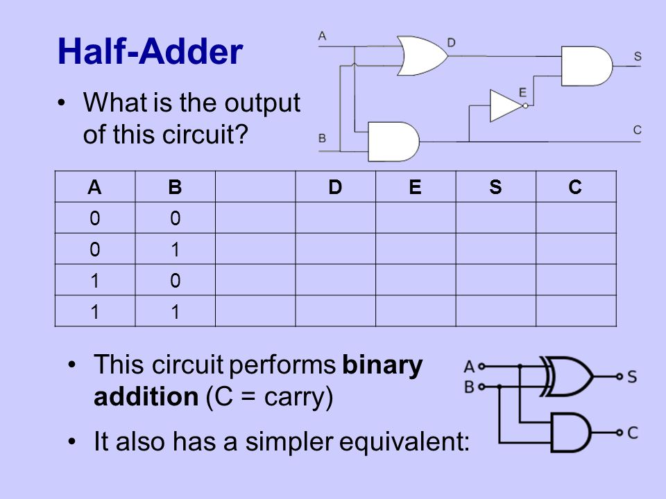 Half-Adder ABDESC What is the output of this circuit.
