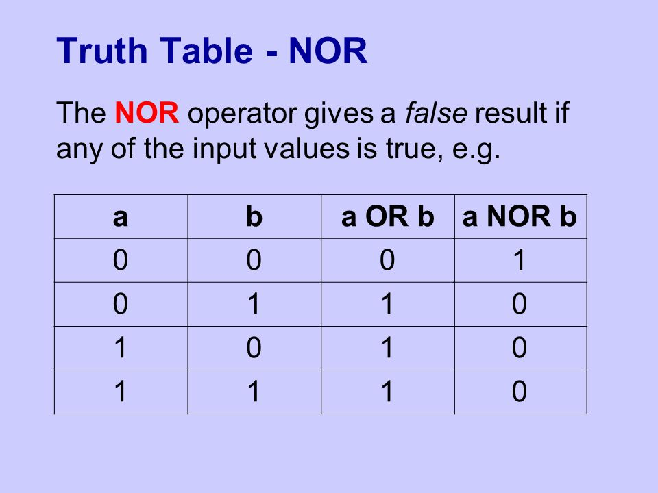 Truth Table - NOR The NOR operator gives a false result if any of the input values is true, e.g.