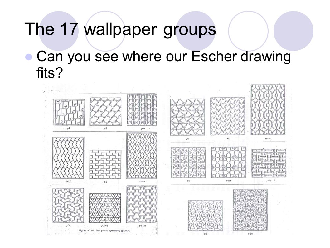 13 The 17 Wallpaper Groups