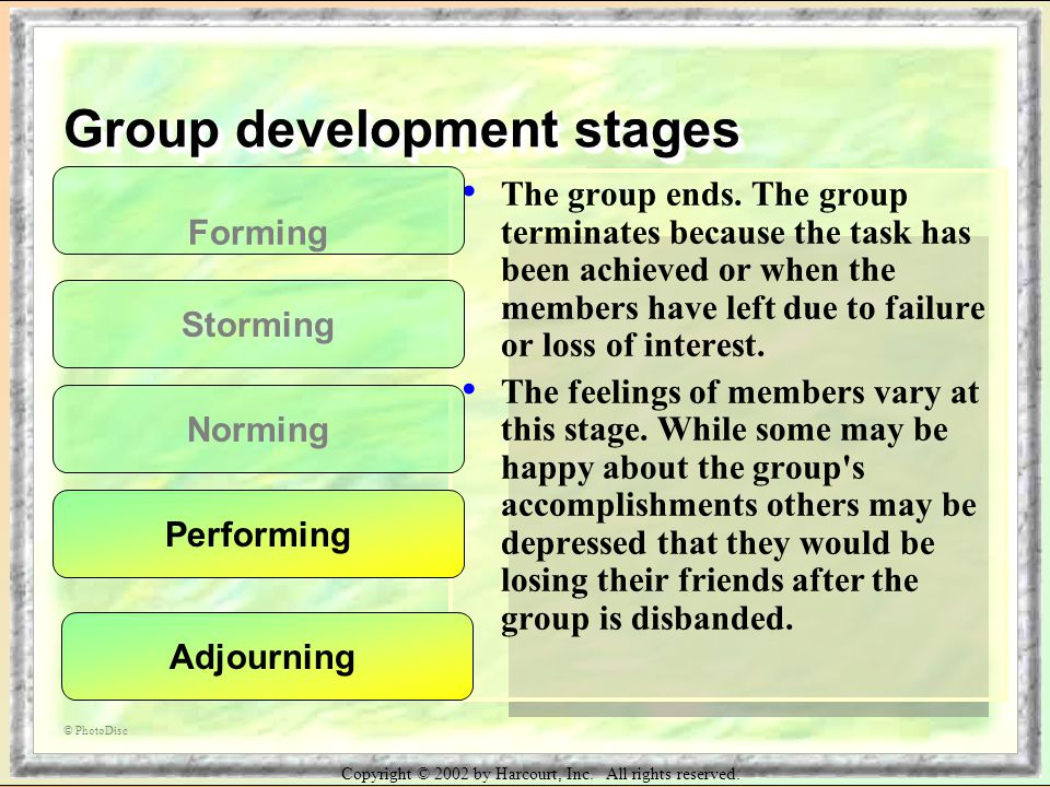 Copyright © 2002 by Harcourt, Inc. All rights reserved. The group ends. The group terminates because the task has been achieved or when the members ha