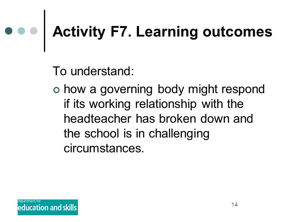 14 Activity F7.