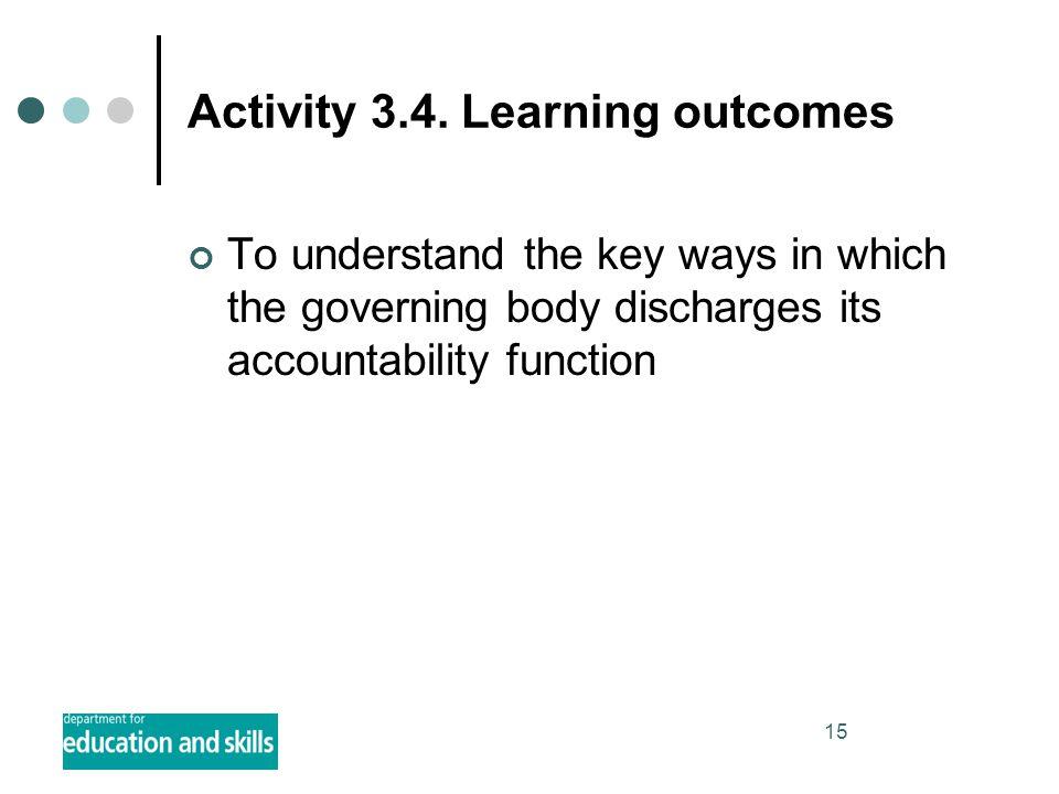 15 Activity 3.4.