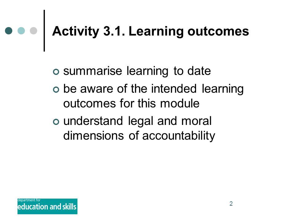 2 Activity 3.1.
