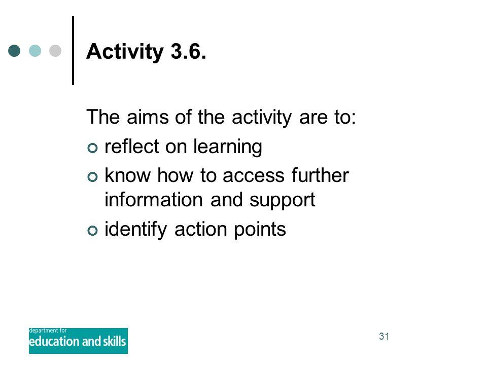 31 Activity 3.6.