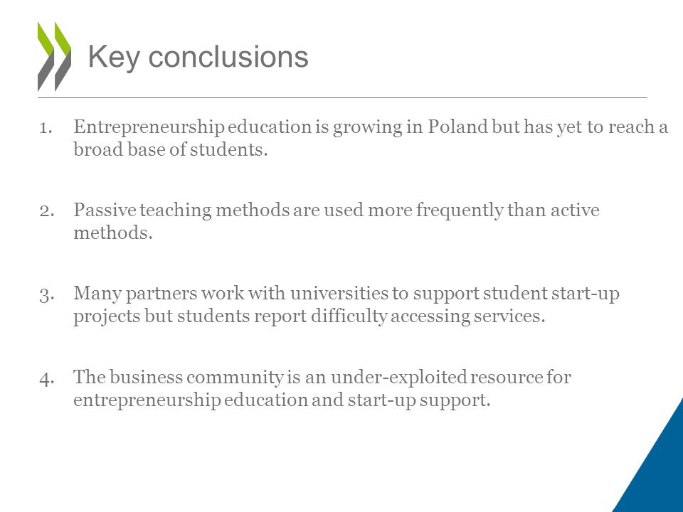 1.Entrepreneurship education is growing in Poland but has yet to reach a broad base of students.