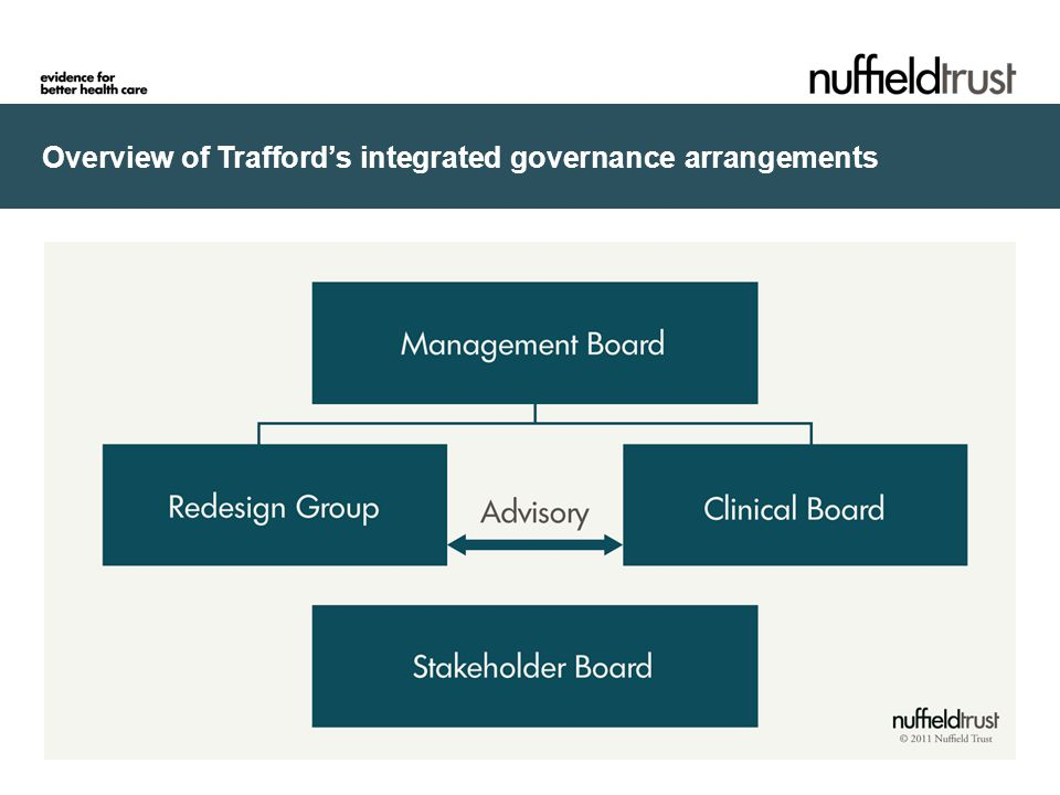 Overview of Trafford's integrated governance arrangements
