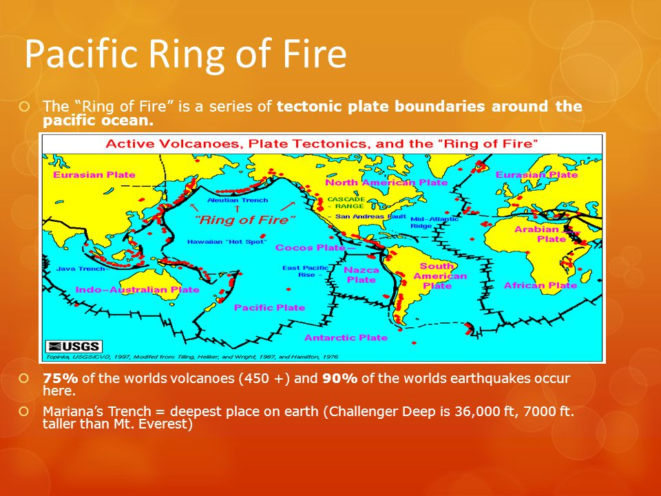 pacific ring of fire Ring of fire volcanoes circle the pacific ocean the horseshoe shaped circle is 40,000 km (25,000 miles) long it has 452 volcanoes with 75% of the world's active volcanoes in the circle geologists use the term ring of fire to describe the volcanoes and earthquakes around the pacific ocean.